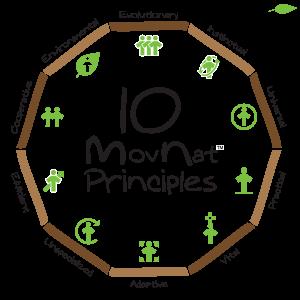 10_movnat_principles