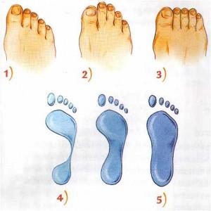 tip pieds